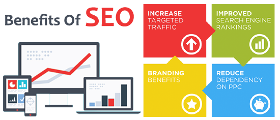 Best SEO Benefits